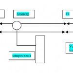 Схема подключения УБЛ.