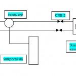 Схема залива воды