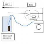 Вибрационный насос работает без ресивера и регулятора давления.